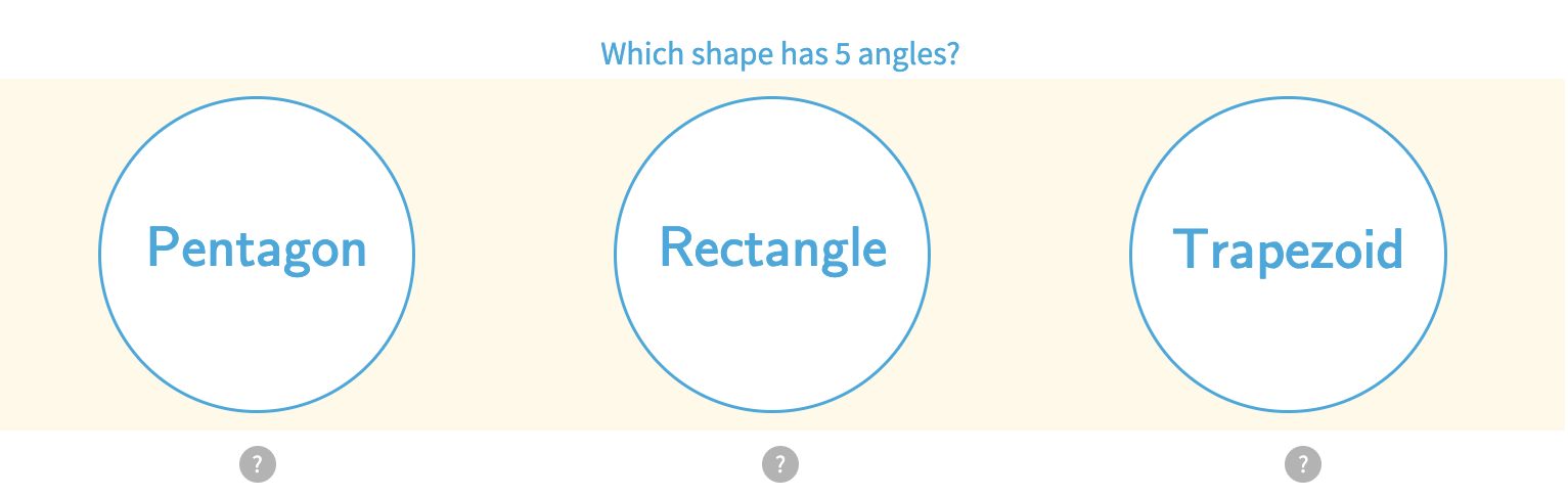 Which Shape is Described